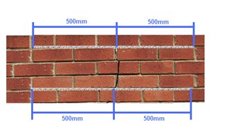 Vertical Spacing on Brickwork